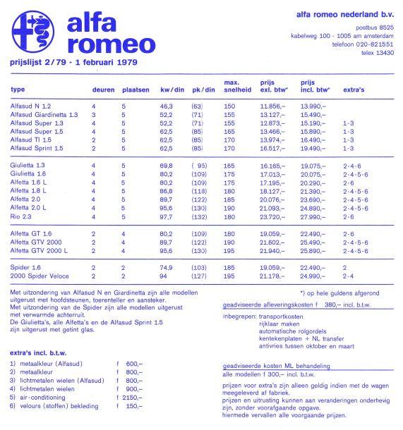 1979 Alfa Romeo Alfasud Giardinetta Related Infomation